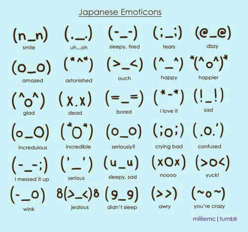 japanese emoticons Archives | JapaneseEmoticons.me